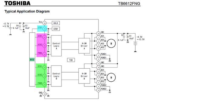 tb6612fng_summary_2021jul0601