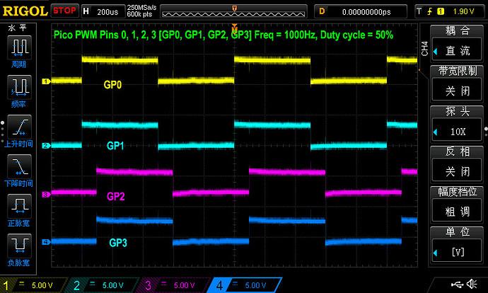 pico_pwm_test_2021sep2501