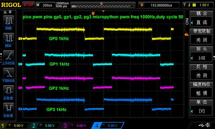 pico_quad_pwm_sig_test_2021sep2702