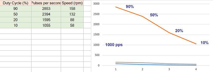 pwm_vs_rpm_2021oct0401
