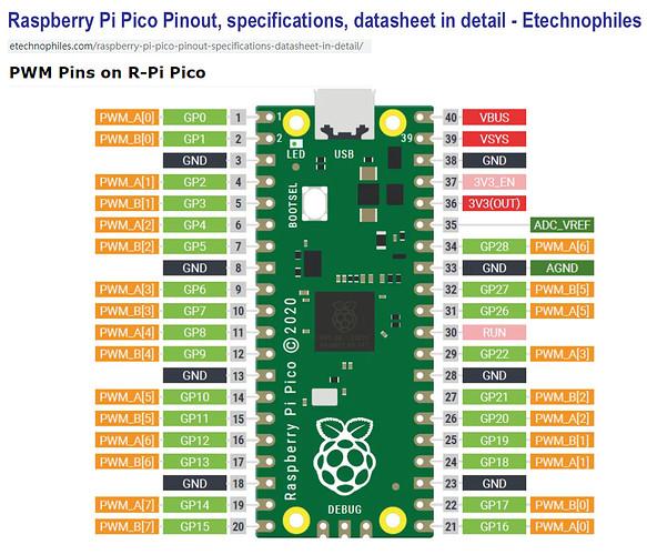 pico_pwn_pinout_2021sep2501