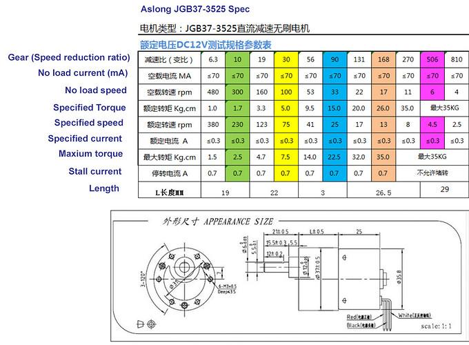 aslong_spec_2021oct2002